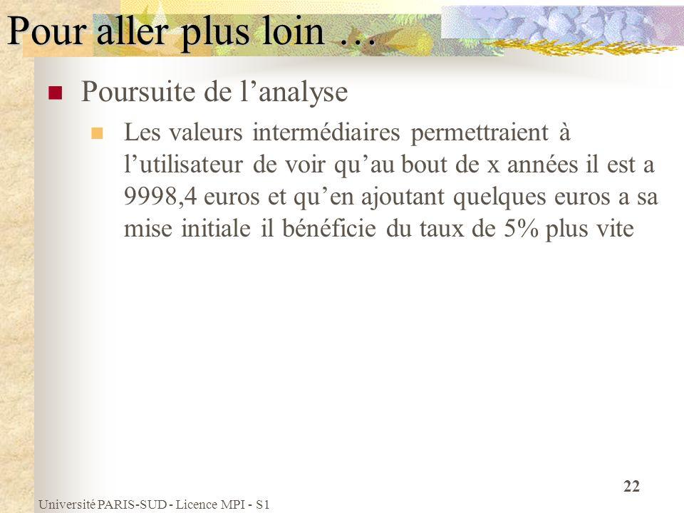 Université PARIS-SUD - Licence MPI - S1 22 Pour aller plus loin … Poursuite de lanalyse Les valeurs intermédiaires permettraient à lutilisateur de voi