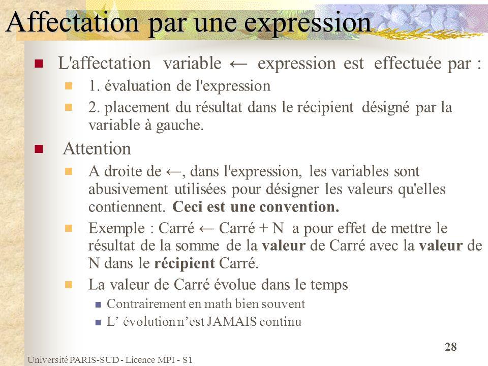 Université PARIS-SUD - Licence MPI - S1 28 Affectation par une expression L'affectation variable expression est effectuée par : 1. évaluation de l'exp