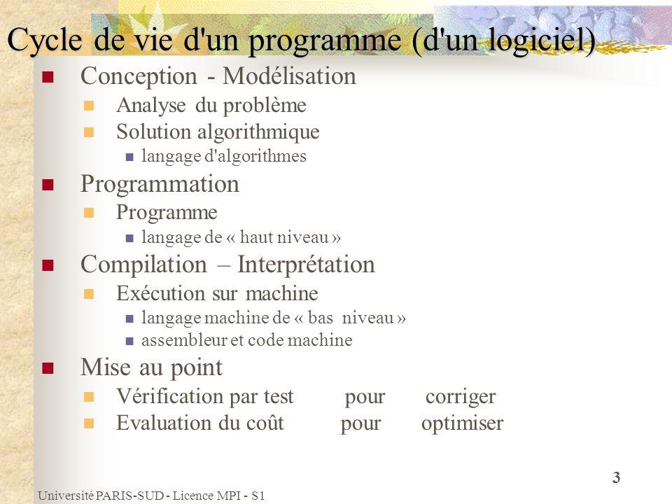 Université PARIS-SUD - Licence MPI - S1 104 Passage de paramètres Les paramètres de fonction sont toujours passés par valeur: si le paramètre est une expression, celle-ci est dabord évaluée la valeur du paramètre est si besoin convertie dans le type précisé par le prototype de la fonction cette valeur est utilisée comme valeur initiale pour le paramètre formel (celui de la définition de la fonction) toute modification du paramètre formel na aucune incidence sur le paramètre effectif du contexte appelant Cas particuliers: les tableaux ne sont pas passés par valeur (voir plus loin) les structures sont effectivement passées par valeur, ce qui implique la recopie de lensemble des champs de la structure