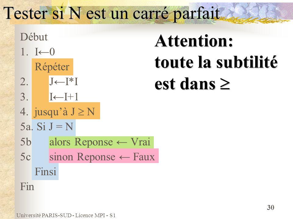 Université PARIS-SUD - Licence MPI - S1 30 Début 1.I0 Répéter 2.JI*I 3.II+1 4. jusquà J N 5a. Si J = N 5balors Reponse Vrai 5csinon Reponse Faux Finsi