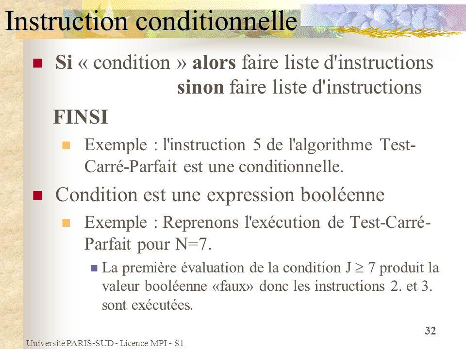 Université PARIS-SUD - Licence MPI - S1 32 Instruction conditionnelle Si « condition » alors faire liste d'instructions sinon faire liste d'instructio