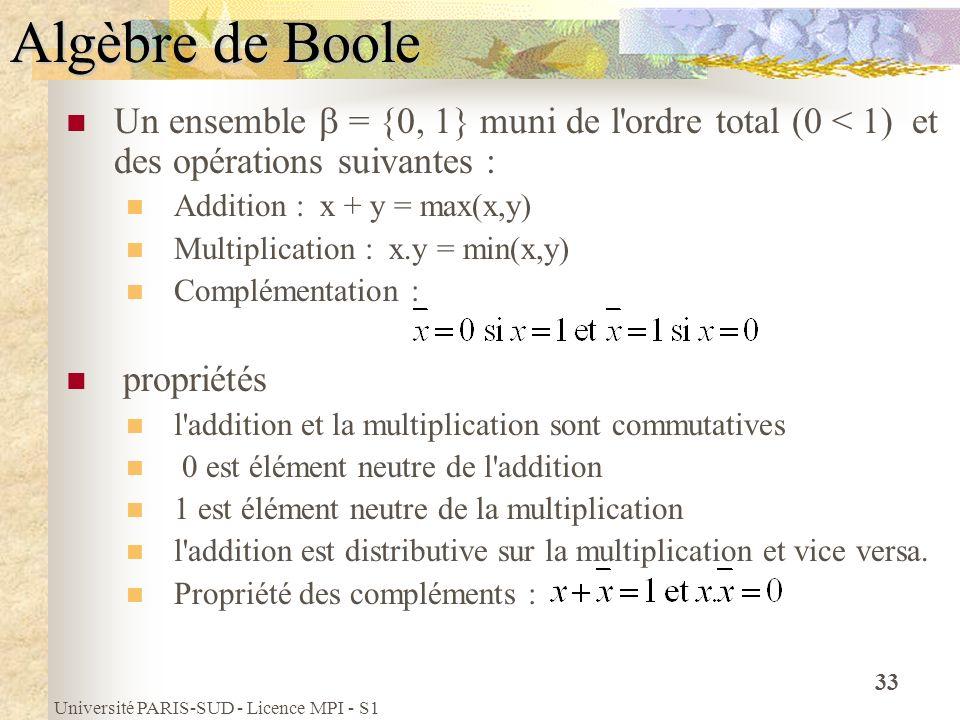 Université PARIS-SUD - Licence MPI - S1 33 Algèbre de Boole Un ensemble = {0, 1} muni de l'ordre total (0 < 1) et des opérations suivantes : Addition