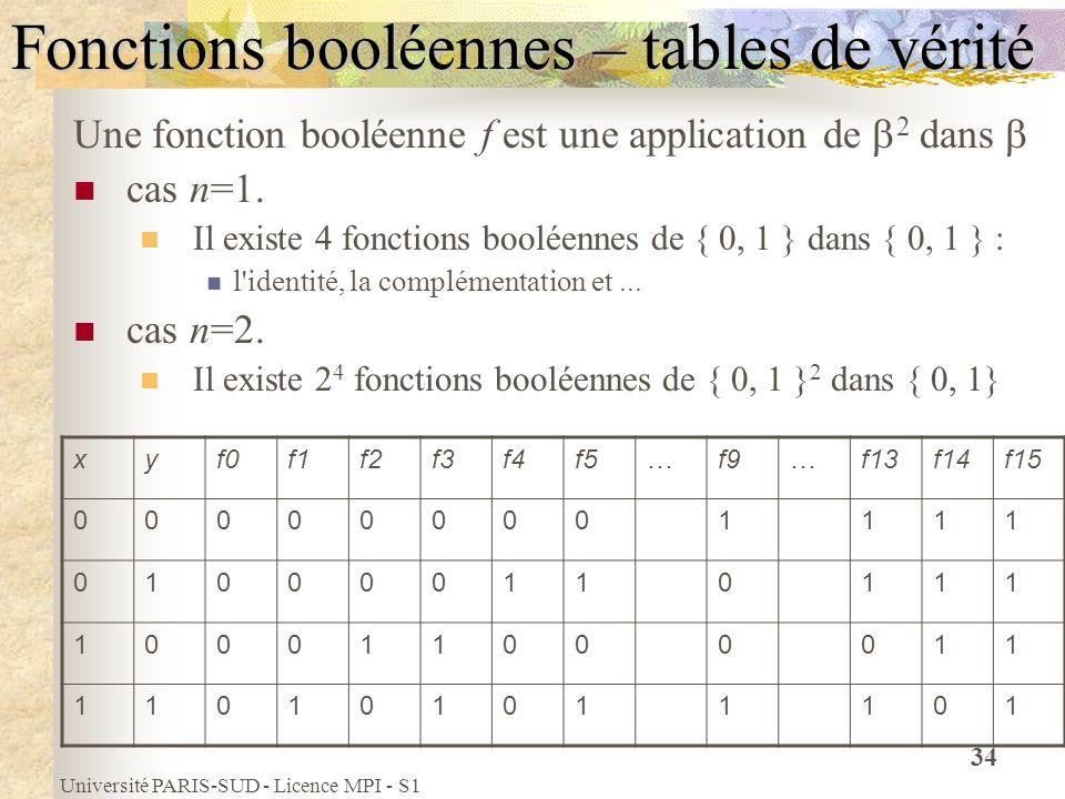Université PARIS-SUD - Licence MPI - S1 34 Fonctions booléennes – tables de vérité Une fonction booléenne f est une application de 2 dans cas n=1. Il