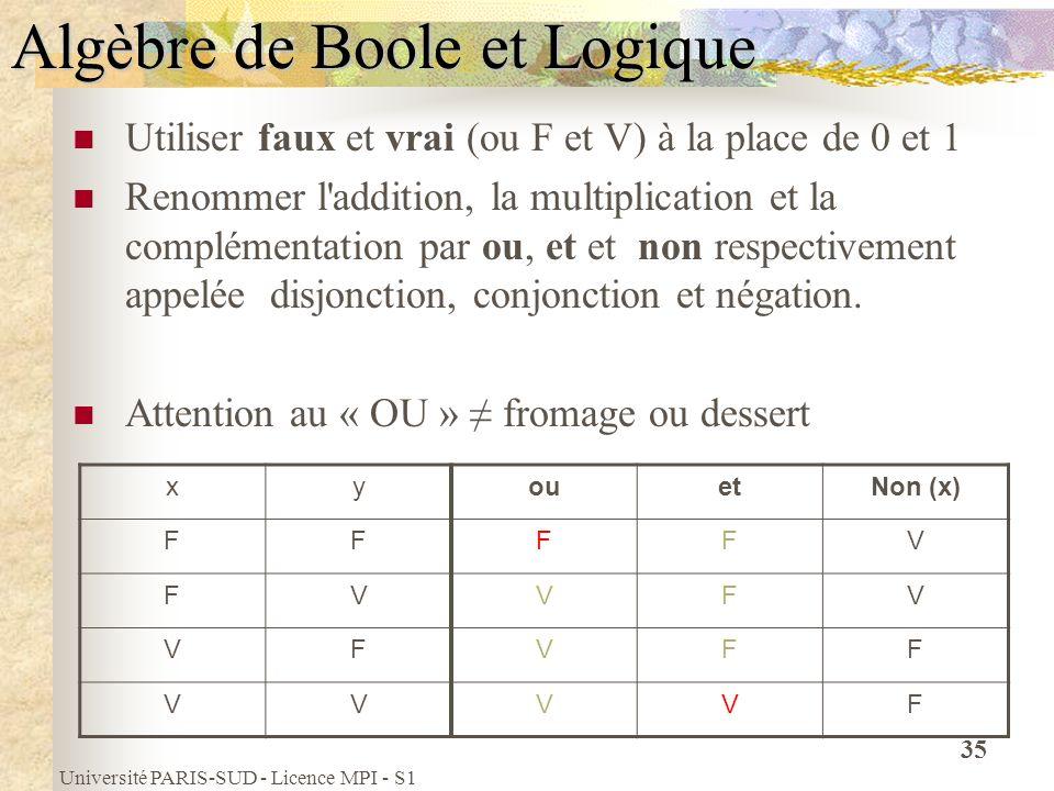 Université PARIS-SUD - Licence MPI - S1 35 Algèbre de Boole et Logique Utiliser faux et vrai (ou F et V) à la place de 0 et 1 Renommer l'addition, la