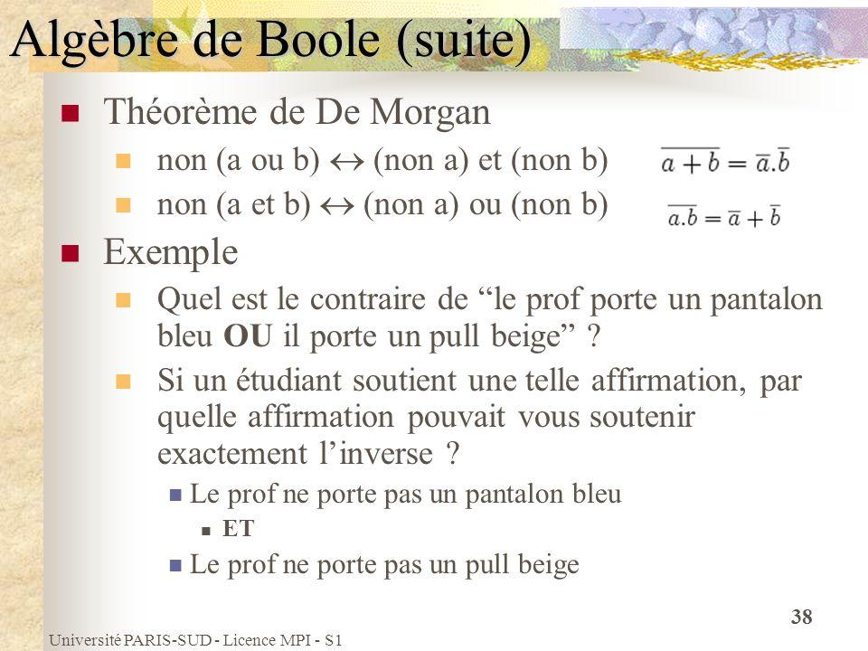 Université PARIS-SUD - Licence MPI - S1 38 Algèbre de Boole (suite) Théorème de De Morgan non (a ou b) (non a) et (non b) non (a et b) (non a) ou (non