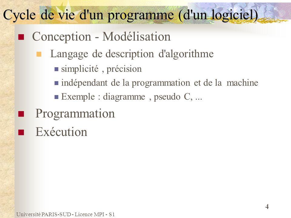 Université PARIS-SUD - Licence MPI - S1 4 Cycle de vie d'un programme (d'un logiciel) Conception - Modélisation Langage de description d'algorithme si