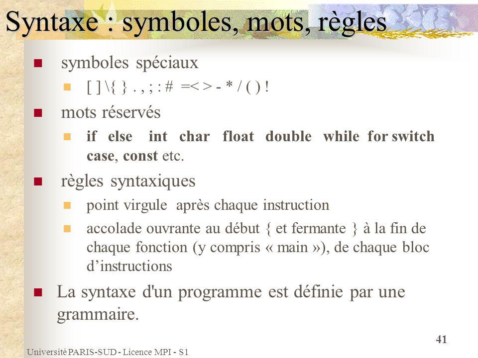 Université PARIS-SUD - Licence MPI - S1 41 Syntaxe : symboles, mots, règles symboles spéciaux [ ] \{ }., ; : # = - * / ( ) ! mots réservés if else int