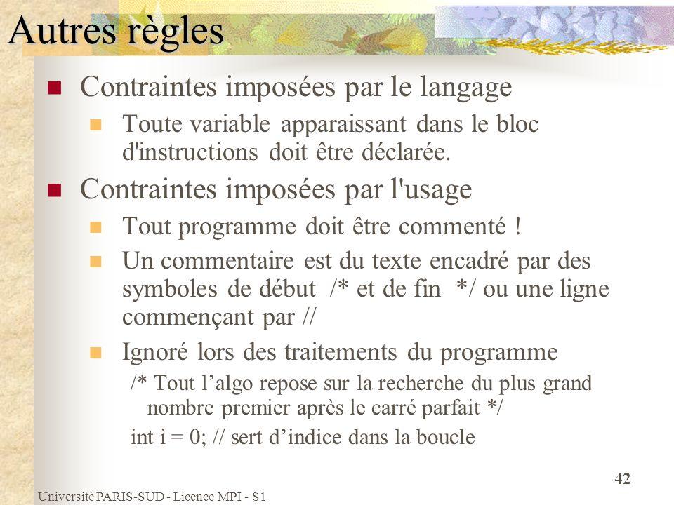 Université PARIS-SUD - Licence MPI - S1 42 Autres règles Contraintes imposées par le langage Toute variable apparaissant dans le bloc d'instructions d