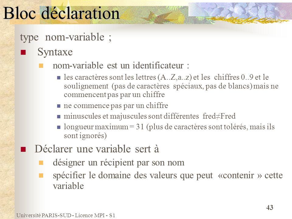 Université PARIS-SUD - Licence MPI - S1 43 Bloc déclaration type nom-variable ; Syntaxe nom-variable est un identificateur : les caractères sont les l