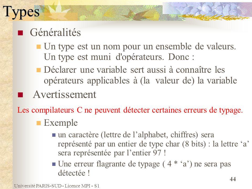 Université PARIS-SUD - Licence MPI - S1 44Types Généralités Un type est un nom pour un ensemble de valeurs. Un type est muni d'opérateurs. Donc : Décl