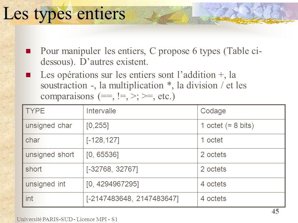 Université PARIS-SUD - Licence MPI - S1 45 Les types entiers Pour manipuler les entiers, C propose 6 types (Table ci- dessous). Dautres existent. Les