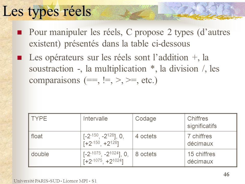Université PARIS-SUD - Licence MPI - S1 46 Les types réels Pour manipuler les réels, C propose 2 types (dautres existent) présentés dans la table ci-d