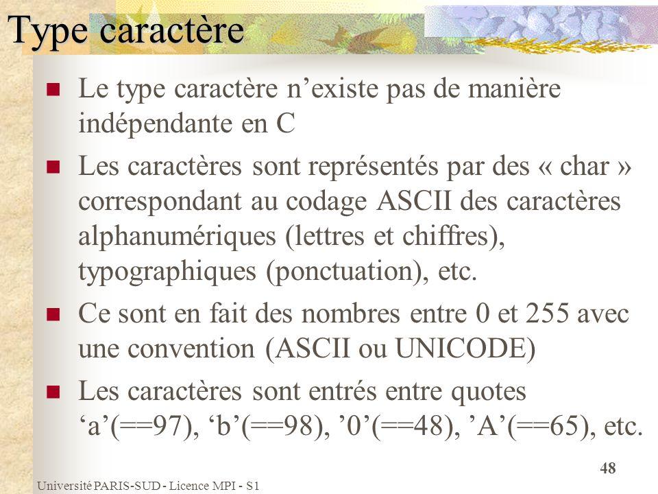 Université PARIS-SUD - Licence MPI - S1 48 Type caractère Le type caractère nexiste pas de manière indépendante en C Les caractères sont représentés p