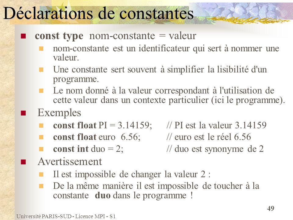 Université PARIS-SUD - Licence MPI - S1 49 Déclarations de constantes const type nom-constante = valeur nom-constante est un identificateur qui sert à