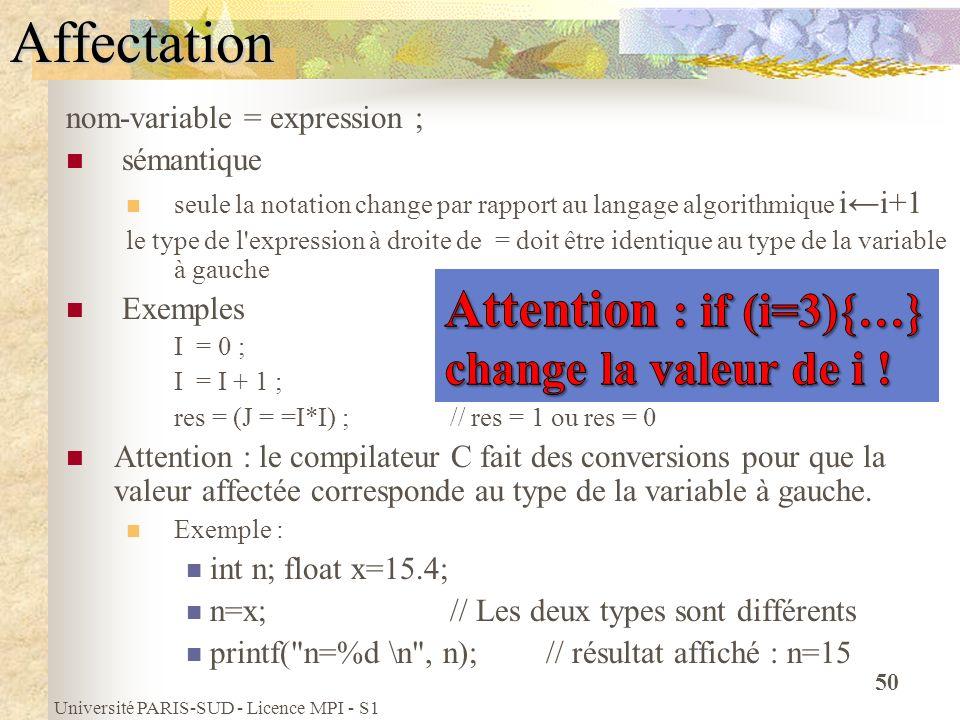 Université PARIS-SUD - Licence MPI - S1 50Affectation nom-variable = expression ; sémantique seule la notation change par rapport au langage algorithm