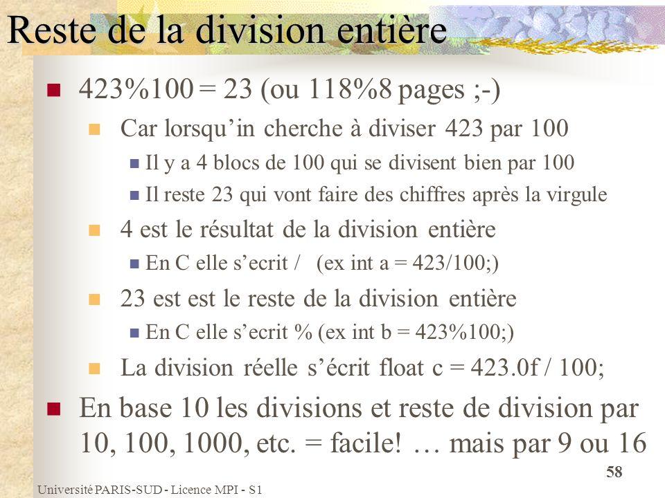 Université PARIS-SUD - Licence MPI - S1 58 Reste de la division entière 423%100 = 23 (ou 118%8 pages ;-) Car lorsquin cherche à diviser 423 par 100 Il