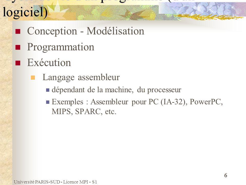 Université PARIS-SUD - Licence MPI - S1 27 Affectation par une valeur L affectation variable valeur est une instruction qui permet de changer la valeur d une variable.
