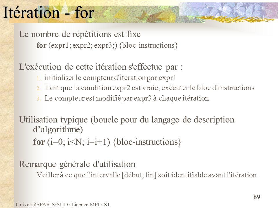 Université PARIS-SUD - Licence MPI - S1 69 Itération - for Le nombre de répétitions est fixe for (expr1; expr2; expr3;) {bloc-instructions} L'exécutio