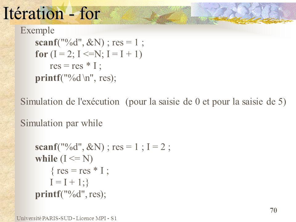 Université PARIS-SUD - Licence MPI - S1 70 Itération - for Exemple scanf(