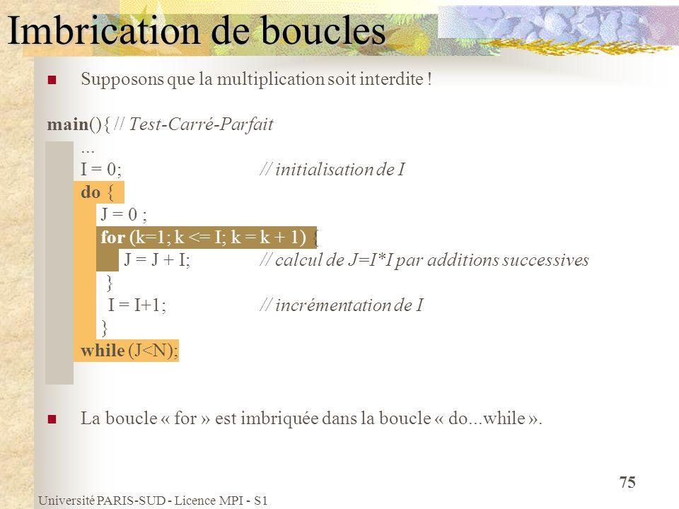 Université PARIS-SUD - Licence MPI - S1 75 Imbrication de boucles Supposons que la multiplication soit interdite ! main(){ // Test-Carré-Parfait... I
