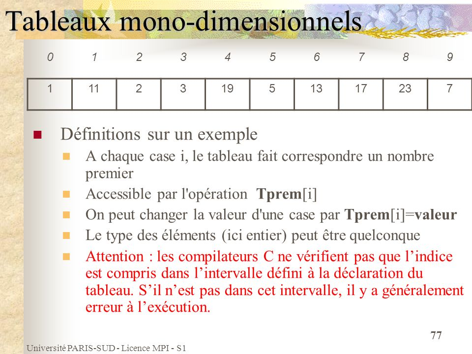 Université PARIS-SUD - Licence MPI - S1 77 Tableaux mono-dimensionnels Définitions sur un exemple A chaque case i, le tableau fait correspondre un nom