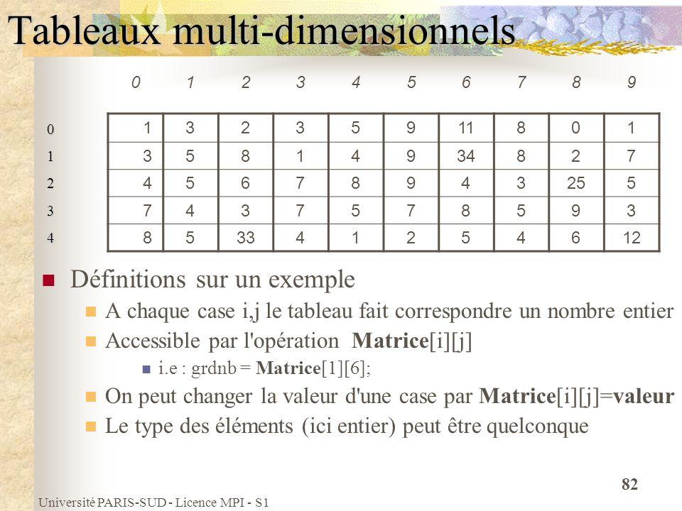 Université PARIS-SUD - Licence MPI - S1 82 Tableaux multi-dimensionnels Définitions sur un exemple A chaque case i,j le tableau fait correspondre un n