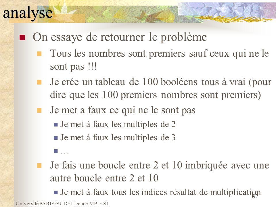 Université PARIS-SUD - Licence MPI - S1 87analyse On essaye de retourner le problème Tous les nombres sont premiers sauf ceux qui ne le sont pas !!! J