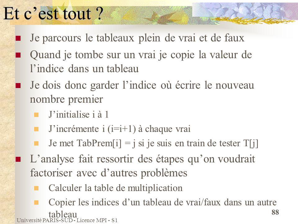 Université PARIS-SUD - Licence MPI - S1 88 Et cest tout ? Je parcours le tableaux plein de vrai et de faux Quand je tombe sur un vrai je copie la vale