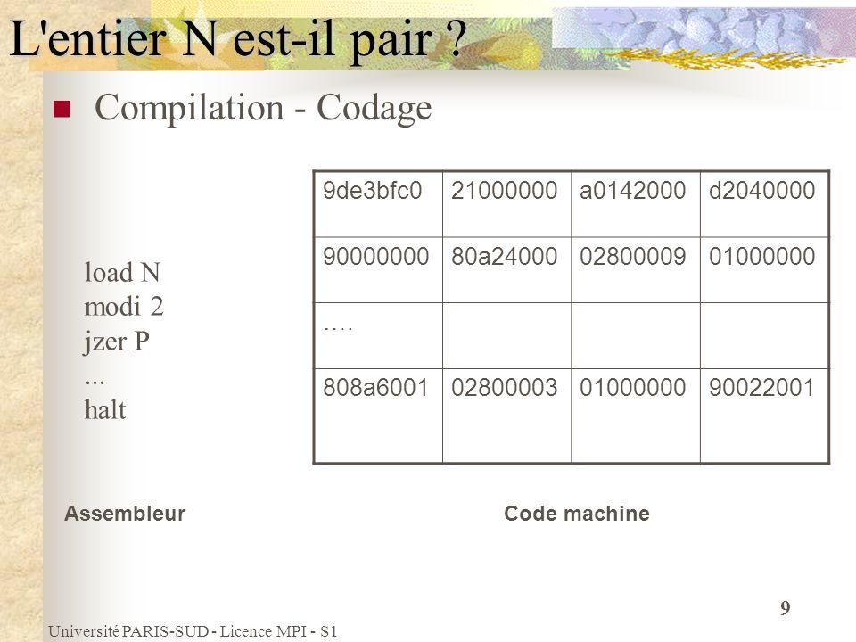 Université PARIS-SUD - Licence MPI - S1 20 Calculer les intérêts dun prêt bancaire Analyse ValF = (ValIni * (1+interet/100) )* (1+interet/100)… 30 fois Interet = 4% si valeur =10000 Algorithme InteretsBanquairesVariables %Calcul des interets qnnee qpres qnnee Lexique : ValIni entier // Entrée ValF entier //Auxiliaire Action : +, *, /, lire,ecrire Début Lire ValIni //Demander ValIni a lutilisateur Faire 30 fois : Si ValF<10000 Alors ValF ValF *1.04 Sinon ValF ValF *1.05 Ecrire a la fin des 30 ans vous avez :, ValF, euros Fin Commentaires