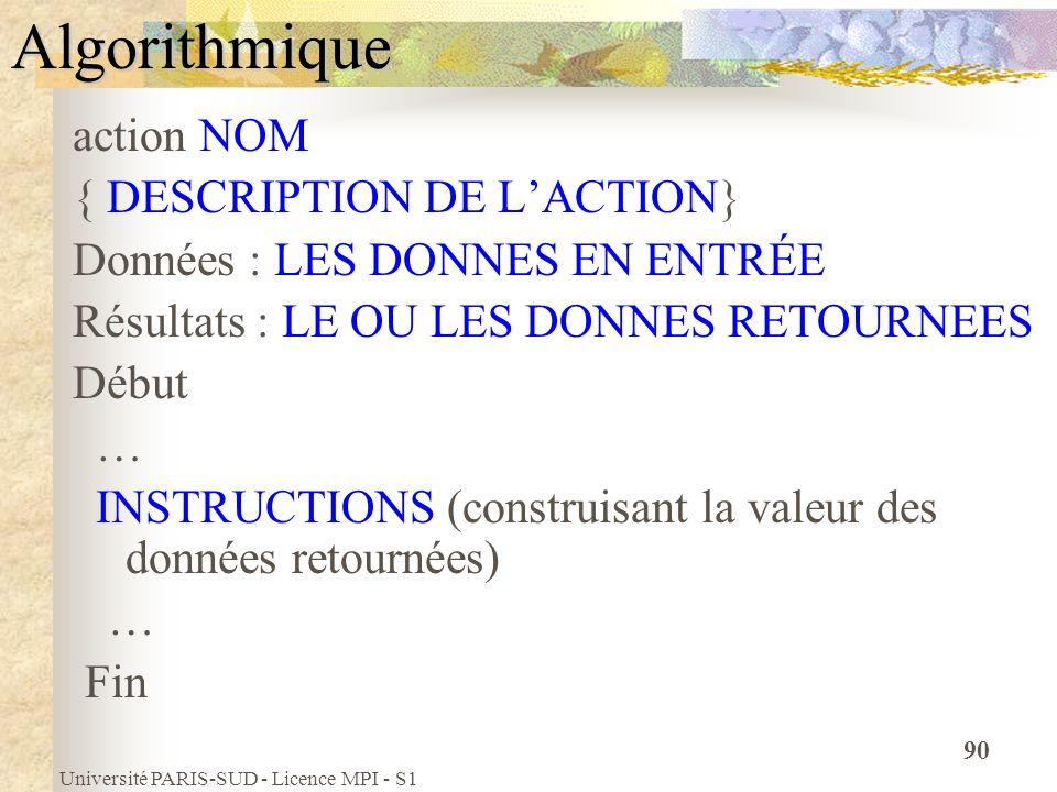 Université PARIS-SUD - Licence MPI - S1 90Algorithmique action NOM { DESCRIPTION DE LACTION} Données : LES DONNES EN ENTRÉE Résultats : LE OU LES DONN