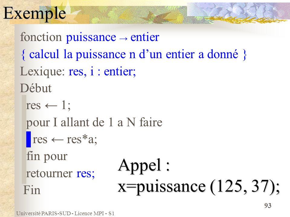 Université PARIS-SUD - Licence MPI - S1 93Exemple fonction puissance entier { calcul la puissance n dun entier a donné } Lexique: res, i : entier; Déb