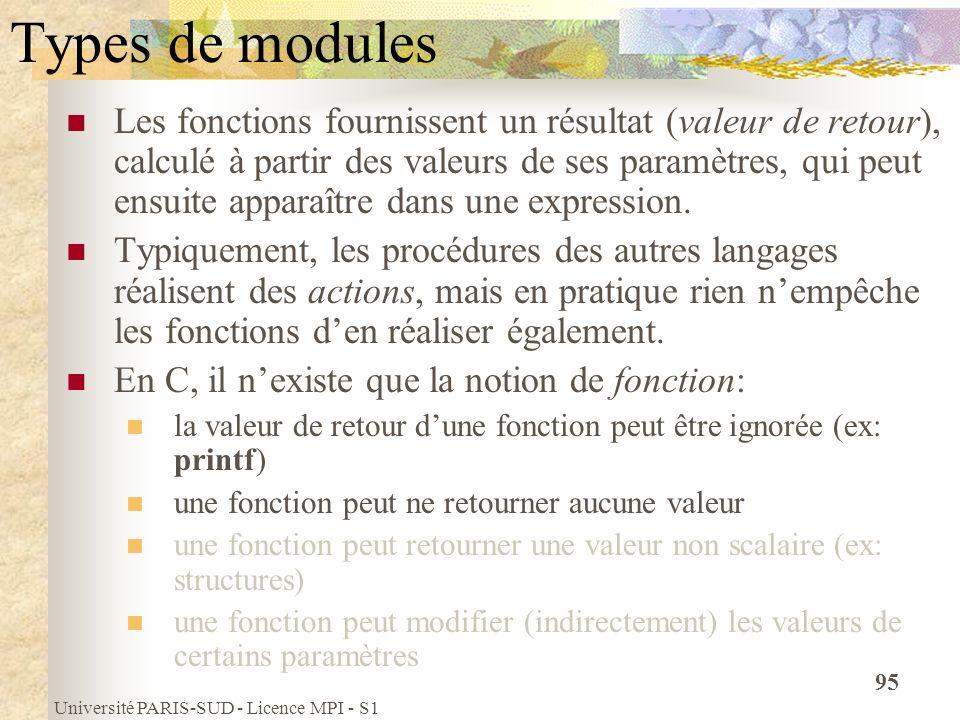 Université PARIS-SUD - Licence MPI - S1 95 Types de modules Les fonctions fournissent un résultat (valeur de retour), calculé à partir des valeurs de