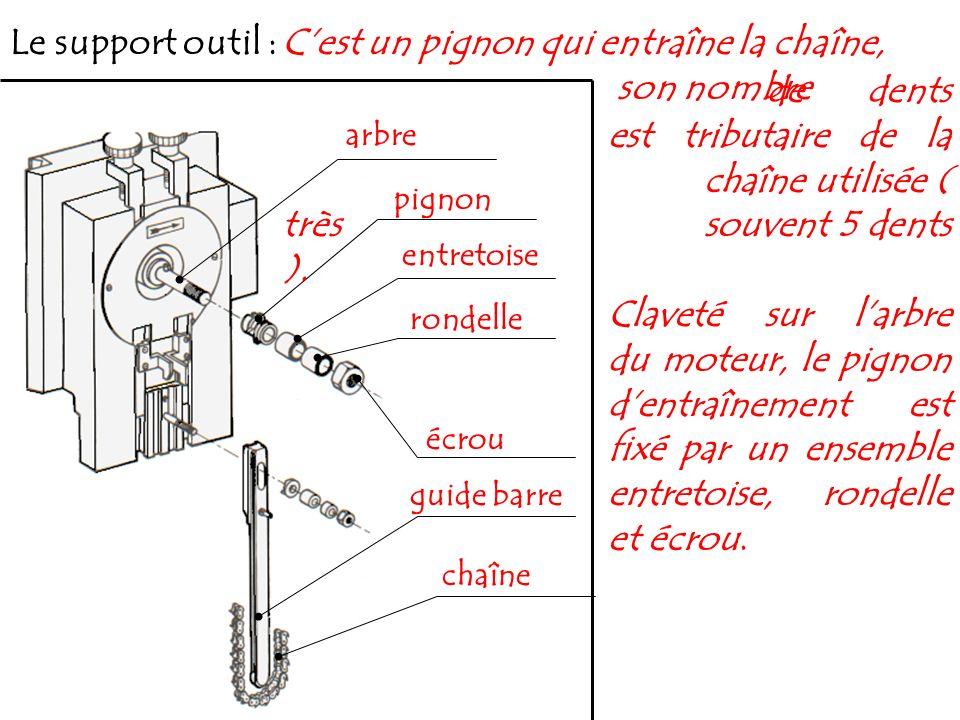 écrou chaîne rondelle entretoise guide barre Le support outil : pignon arbre de dents est tributaire de la chaîne utilisée ( très souvent 5 dents ). C