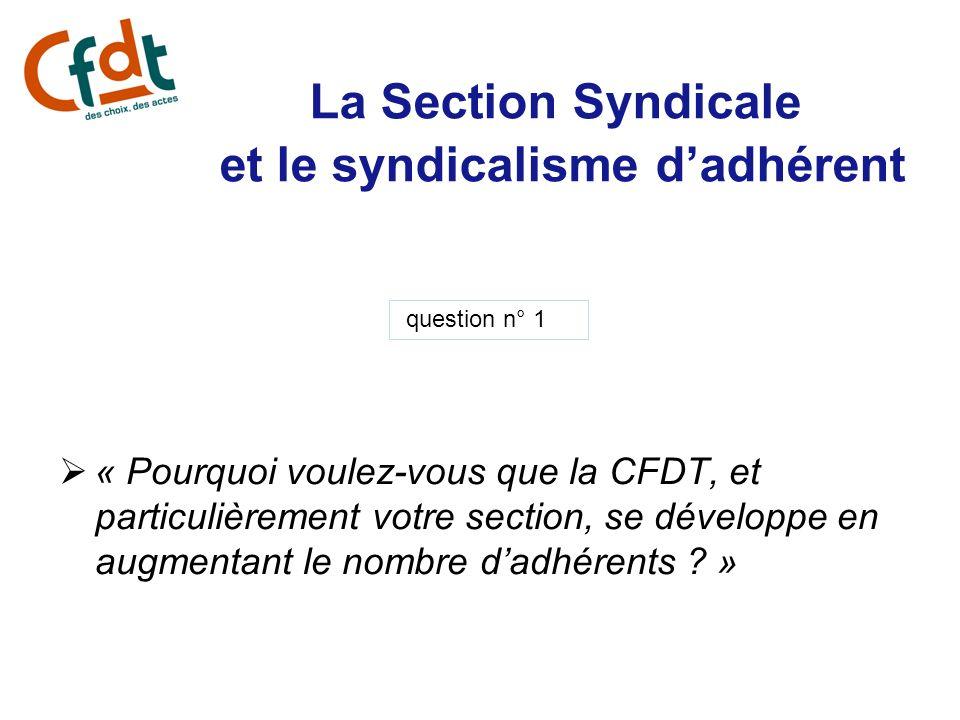 La Section Syndicale et le syndicalisme dadhérent « Dans votre entreprise, pourquoi les salariés adhèrent à la CFDT .