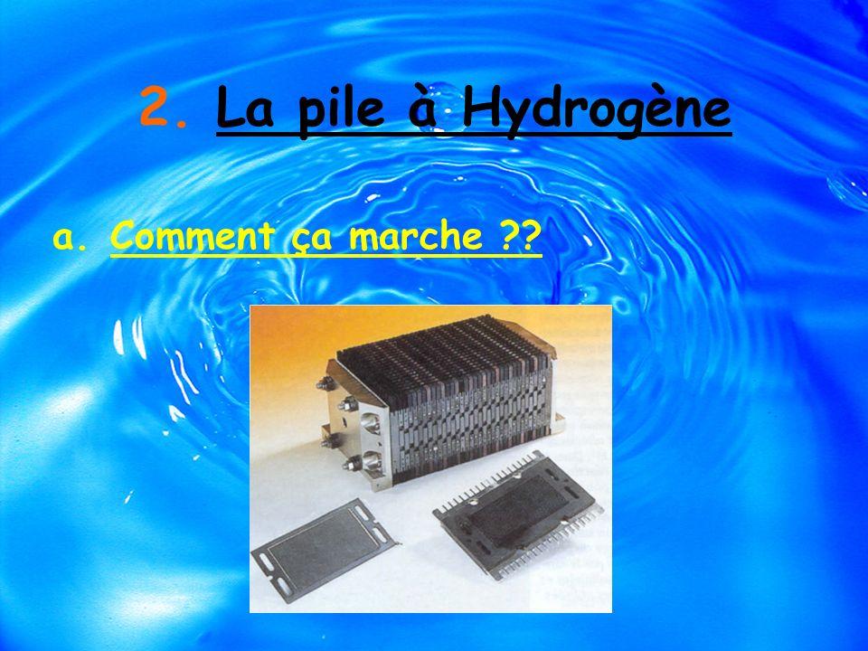 2. La pile à Hydrogène a.Comment ça marche ??