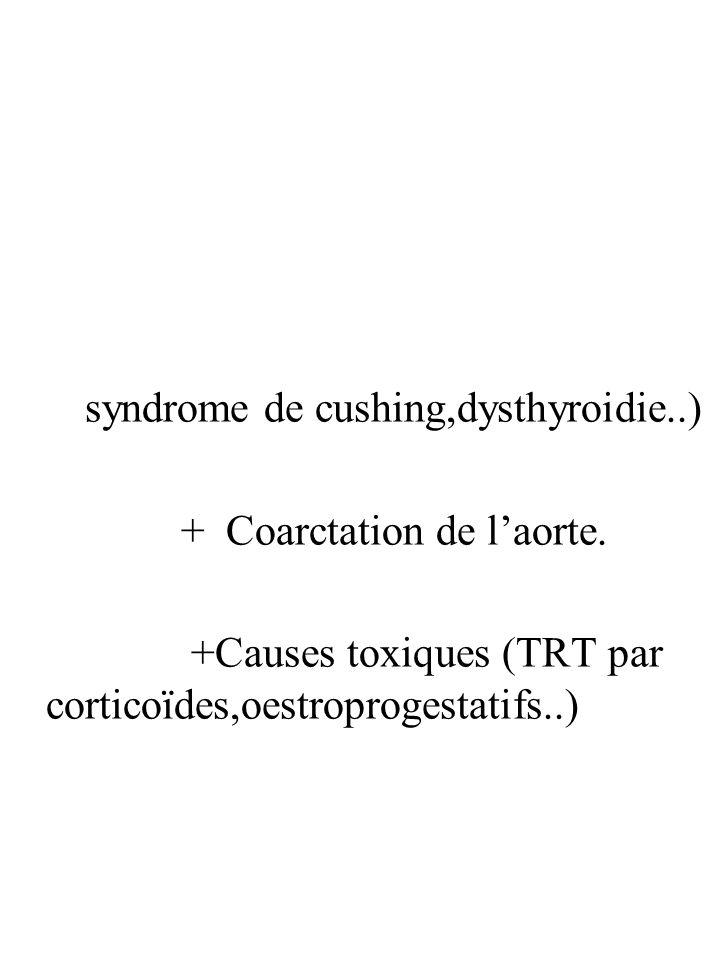 syndrome de cushing,dysthyroidie..) + Coarctation de laorte. +Causes toxiques (TRT par corticoïdes,oestroprogestatifs..)