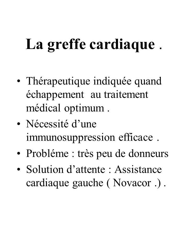 La greffe cardiaque. Thérapeutique indiquée quand échappement au traitement médical optimum. Nécessité dune immunosuppression efficace. Probléme : trè