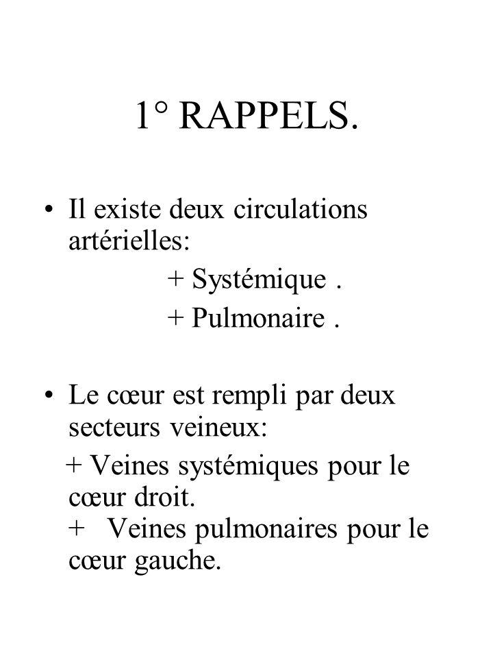 1° RAPPELS. Il existe deux circulations artérielles: + Systémique. + Pulmonaire. Le cœur est rempli par deux secteurs veineux: + Veines systémiques po