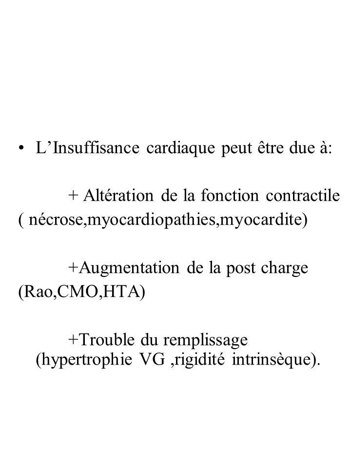 LInsuffisance cardiaque peut être due à: + Altération de la fonction contractile ( nécrose,myocardiopathies,myocardite) +Augmentation de la post charg