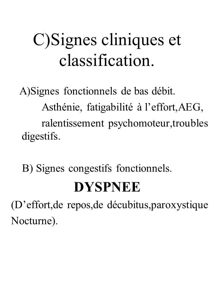 C)Signes cliniques et classification. A)Signes fonctionnels de bas débit. Asthénie, fatigabilité à leffort,AEG, ralentissement psychomoteur,troubles d
