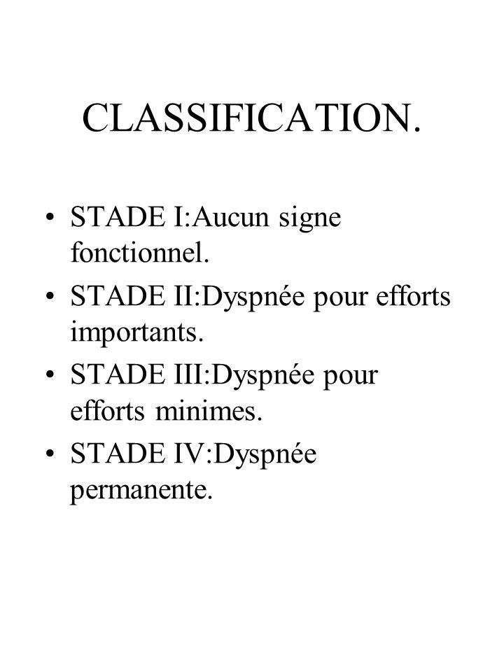 CLASSIFICATION. STADE I:Aucun signe fonctionnel. STADE II:Dyspnée pour efforts importants. STADE III:Dyspnée pour efforts minimes. STADE IV:Dyspnée pe