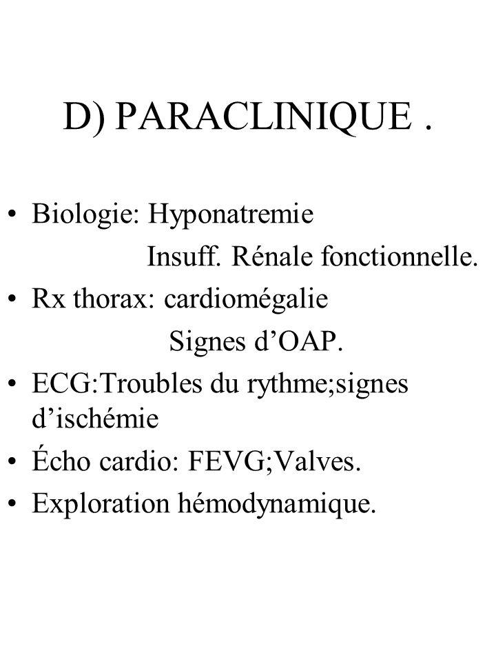 D) PARACLINIQUE. Biologie: Hyponatremie Insuff. Rénale fonctionnelle. Rx thorax: cardiomégalie Signes dOAP. ECG:Troubles du rythme;signes dischémie Éc