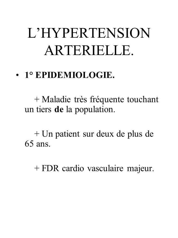 LHYPERTENSION ARTERIELLE. 1° EPIDEMIOLOGIE. + Maladie très fréquente touchant un tiers de la population. + Un patient sur deux de plus de 65 ans. + FD