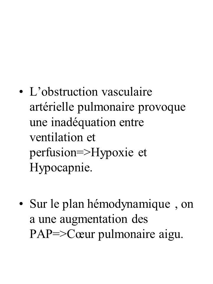 Lobstruction vasculaire artérielle pulmonaire provoque une inadéquation entre ventilation et perfusion=>Hypoxie et Hypocapnie. Sur le plan hémodynamiq