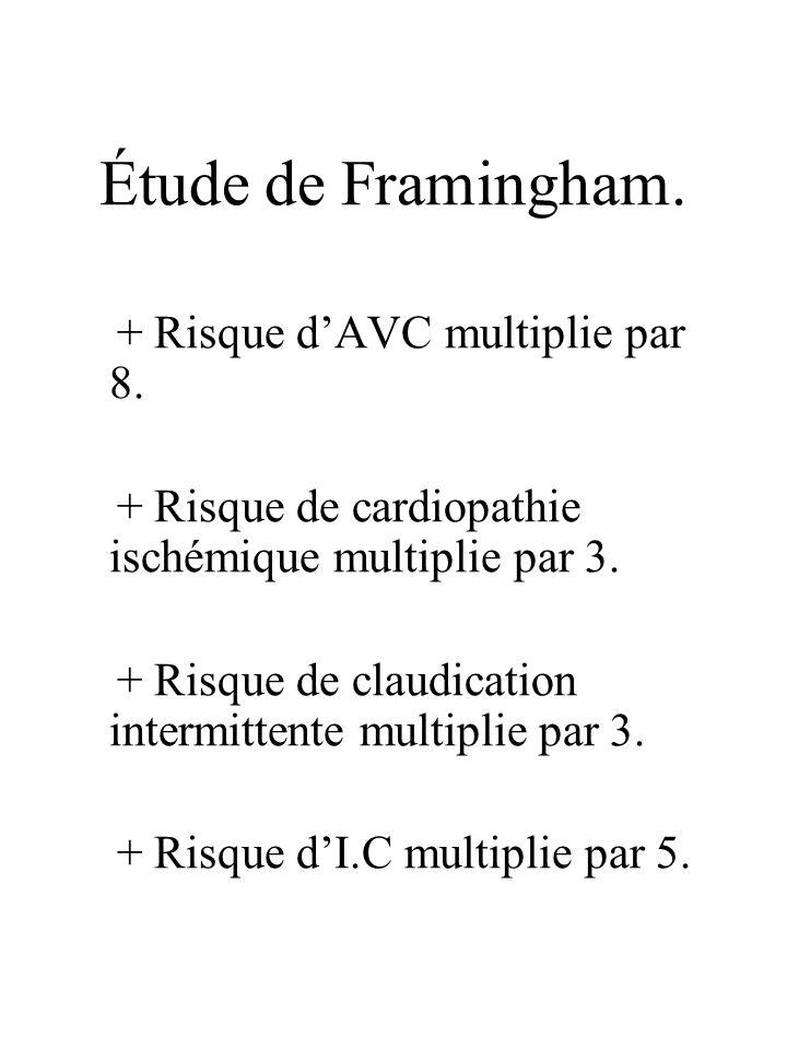 Étude de Framingham. + Risque dAVC multiplie par 8. + Risque de cardiopathie ischémique multiplie par 3. + Risque de claudication intermittente multip