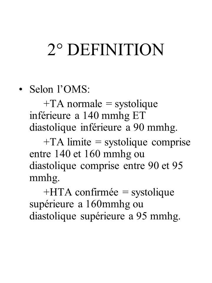 2° DEFINITION Selon lOMS: +TA normale = systolique inférieure a 140 mmhg ET diastolique inférieure a 90 mmhg. +TA limite = systolique comprise entre 1