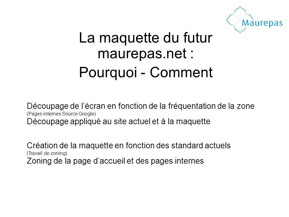 La maquette du futur maurepas.net : Pourquoi - Comment Découpage de lécran en fonction de la fréquentation de la zone (Pages internes Source Google) D