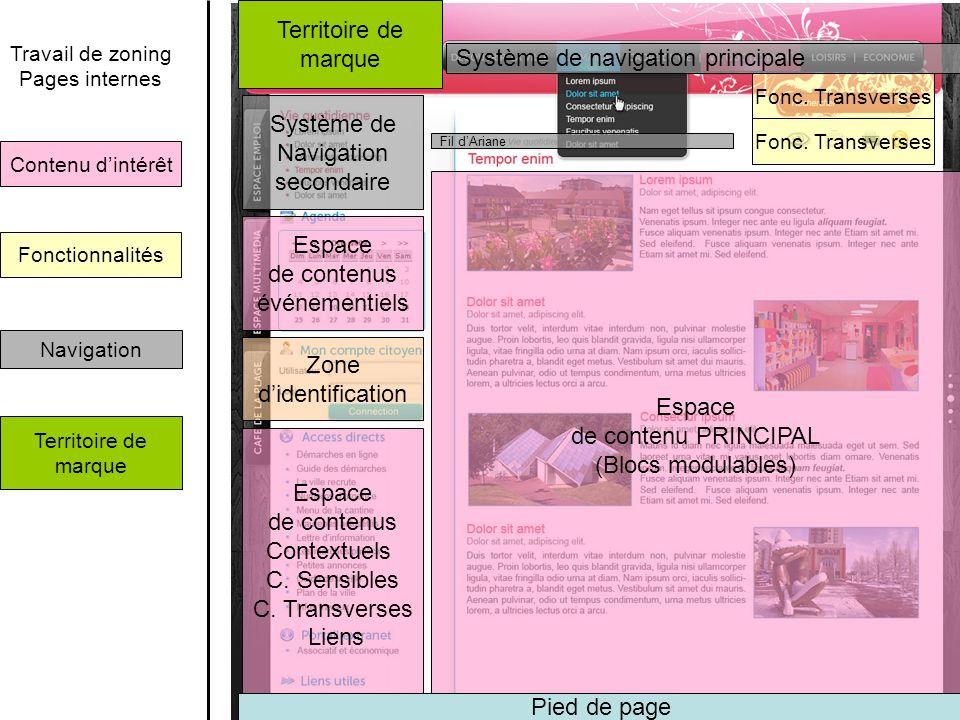 Système de navigation principale Espace de contenus Contextuels C. Sensibles C. Transverses Liens Zone didentification Espace de contenus événementiel