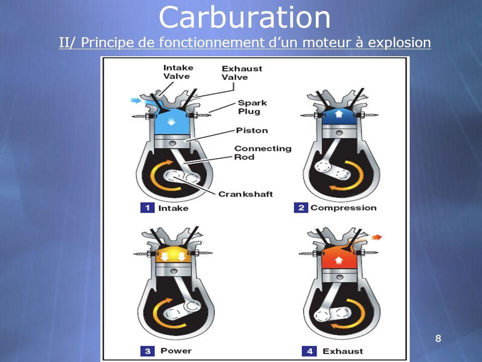 8 Carburation II/ Principe de fonctionnement dun moteur à explosion