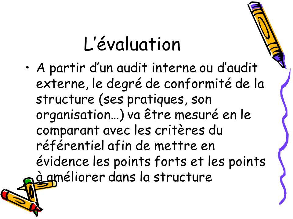 Lévaluation A partir dun audit interne ou daudit externe, le degré de conformité de la structure (ses pratiques, son organisation…) va être mesuré en